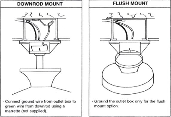 Installation Instructions Downrod Mount Flush Mount Ceiling Fan