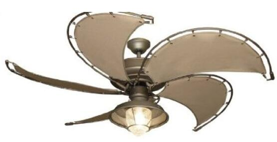 Ceiling Fan Blades Replacement For Southwind White