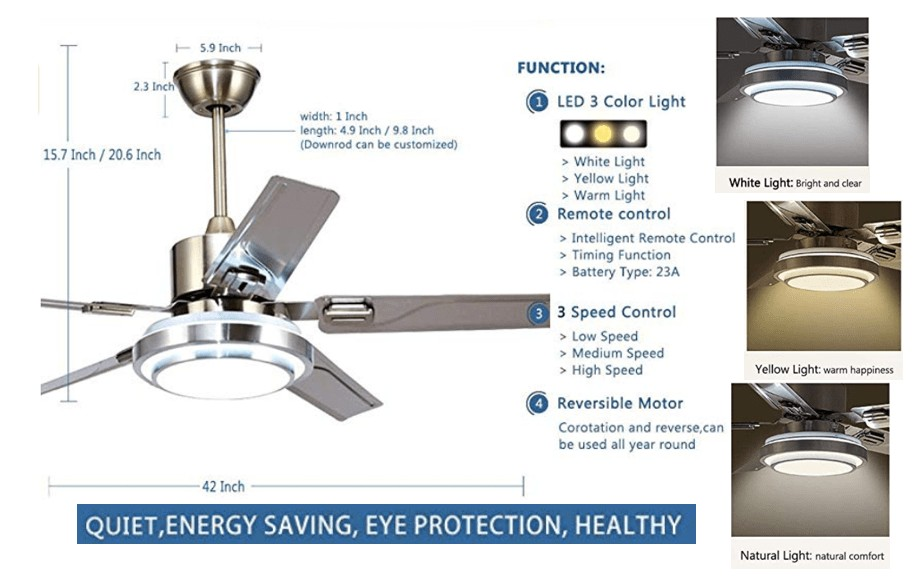 Best ceiling fan with bright light