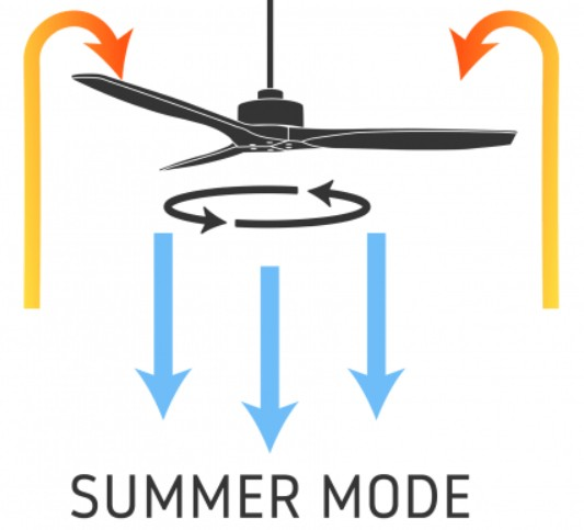 summer mode of ceiling fan
