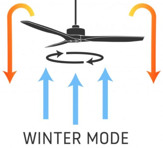 winter mode of ceiling fan