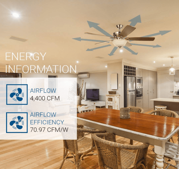 best 52 inch ceiling fan with remote