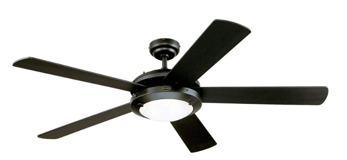 best cooling fans for rooms